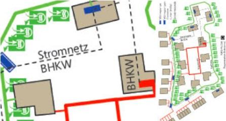 Regenerative Energieversorgung Oskar-Helene-Park