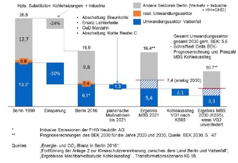 Wirtschaftlichkeit energetischer Modernisierung