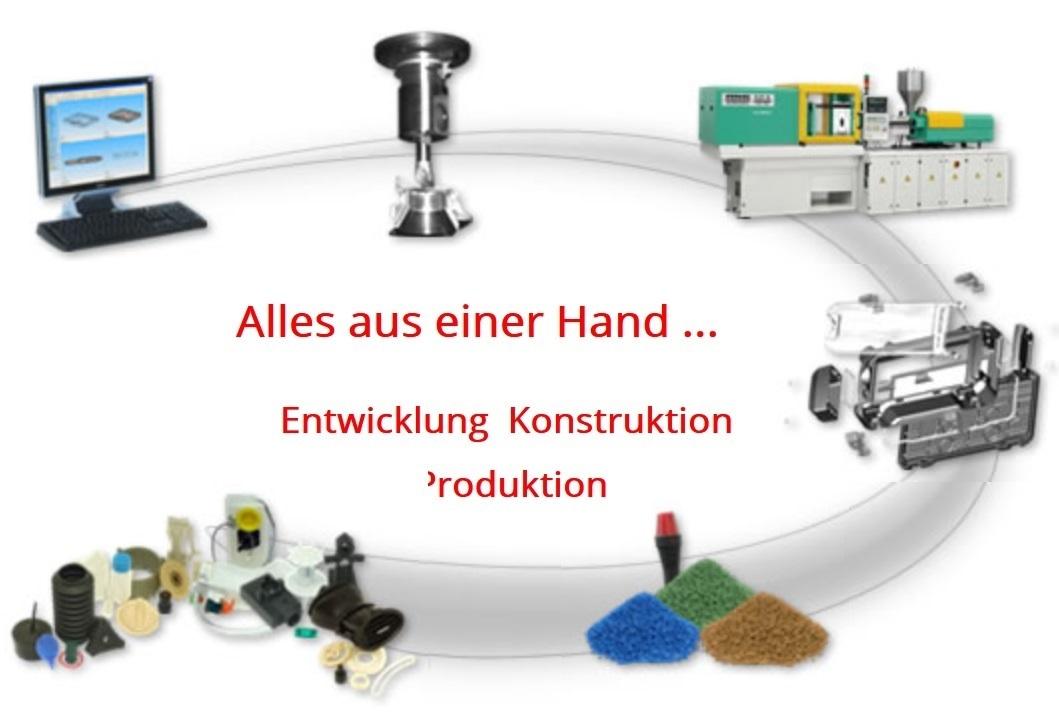 Effizienz- und Prozessoptimierung als Vorstufe zu Industrie 4.0  – AkE-Online
