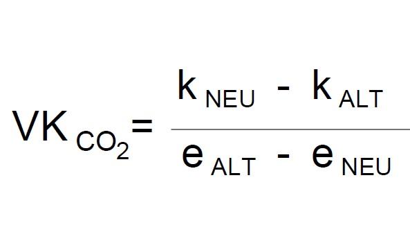 CO2-Vermeidungskosten - wo sind die günstigsten Vermeidungshebel?