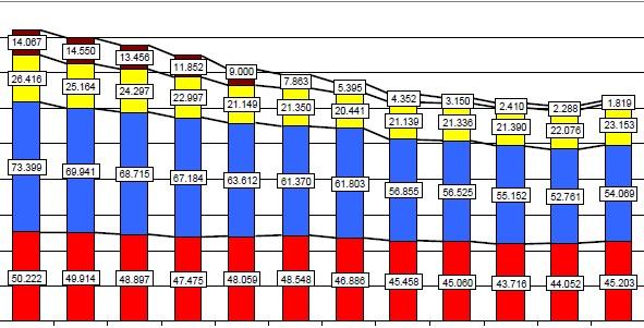 Mustersanierungen und Prämienmodell an der FU Berlin