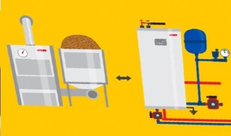 Moderne Heiztechnik im Vergleich