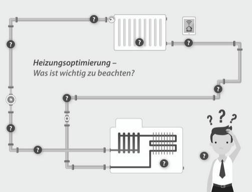 Hydraulischer Abgleich im Bestand - Grundlagen und Praxis