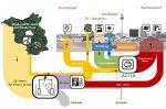 Kalte Umweltwärmenetze als grundlegende Infrastruktur für die Energiewende in Kommunen - AkE-Online