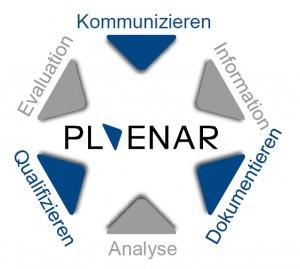 Plenar