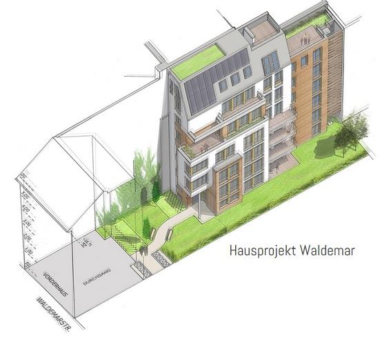Ökologisches Baugruppenprojekt in Kreuzberg