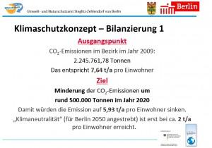 Wilke-Klimaschutzziele-SZ